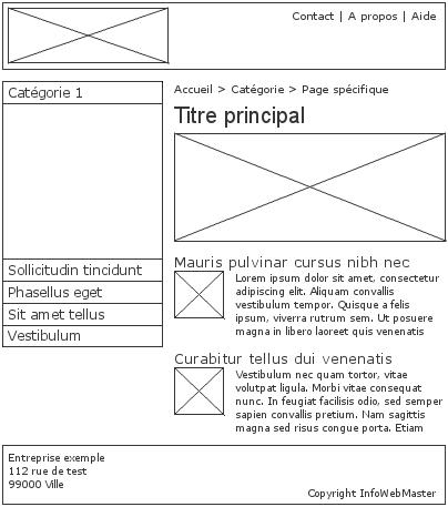 Personnaliser les pages d'articles - Divi 1 - Webpick